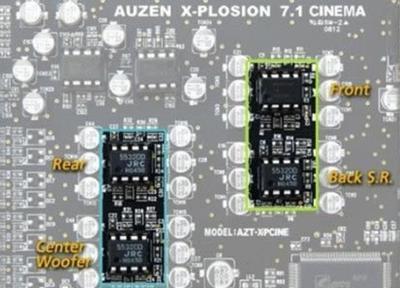 Auzentech X-Plosion 7.1 Cinema