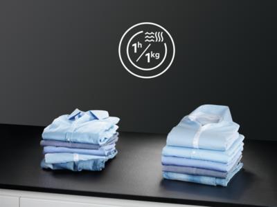 AEG L7WE86605 Washer Dryer