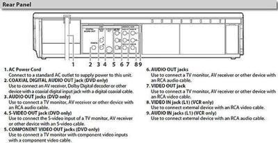 Toshiba SD-V296 DVD-Player