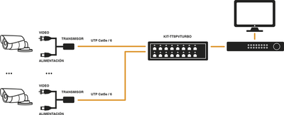 Epcom KIT-TT-16-PV-TURBO