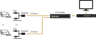 Epcom KIT-TT-4-PV-TURBO