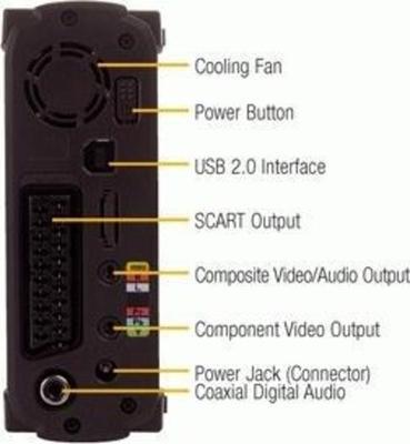 Plextor PX-MPE500U Odtwarzacz multimedialny