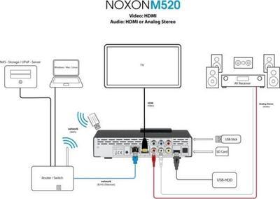 TerraTec Noxon M520 Odtwarzacz multimedialny
