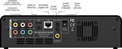 AC Ryan PlayON! HD2 2TB Digital Media Player