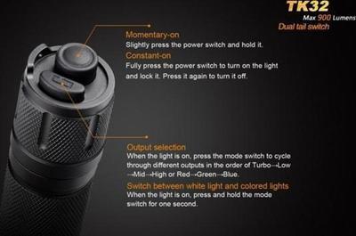 Fenix TK32 Flashlight