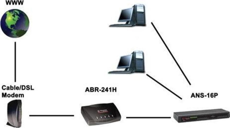 Advantek Networks ANS-16P