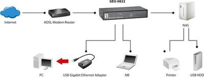 Digital Data Communications GEU-0822