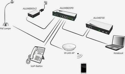 Allnet ALL-048605PD