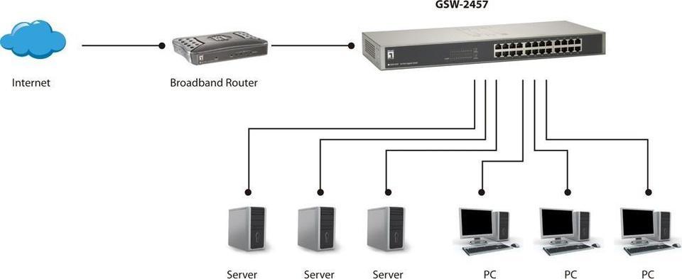 CP Technologies GSW-2457
