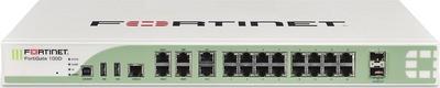 Fortinet 100D Firewall