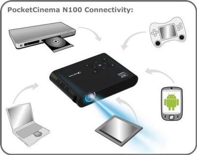 Aiptek PocketCinema N100