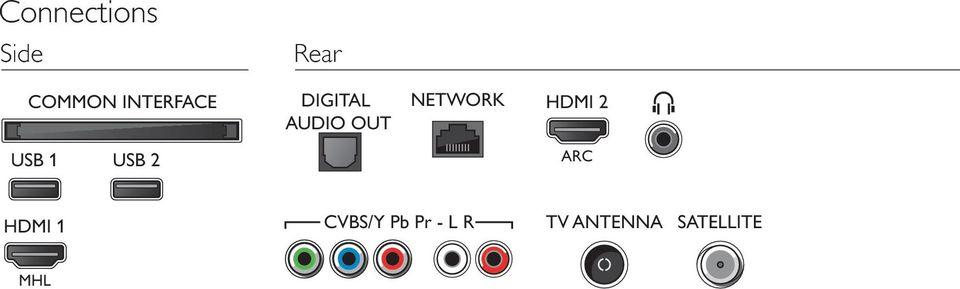 Philips 43PFS5803/12 tv